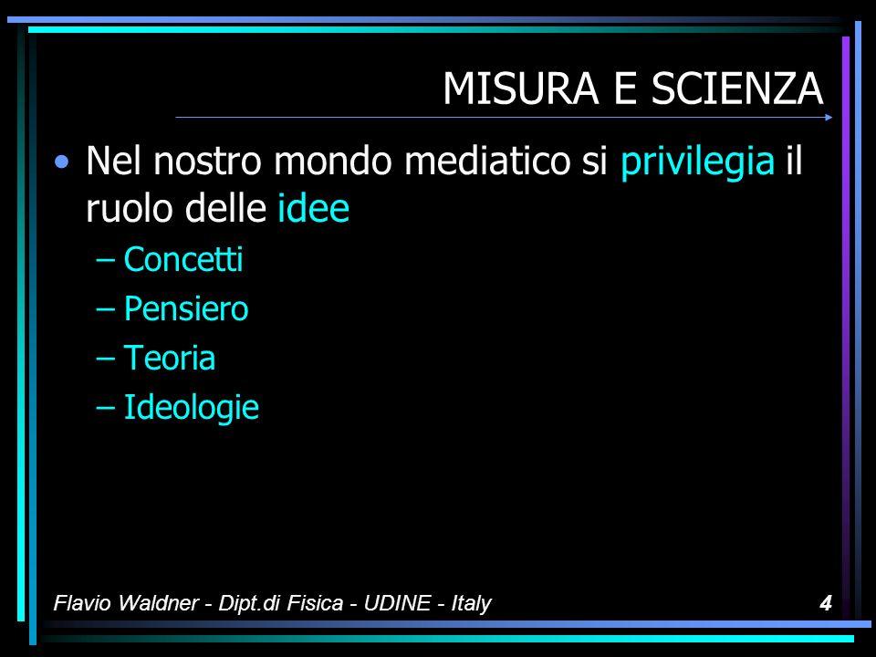 Flavio Waldner - Dipt.di Fisica - UDINE - Italy54 I sistemi di misura