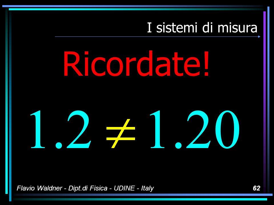 Flavio Waldner - Dipt.di Fisica - UDINE - Italy61 I sistemi di misura