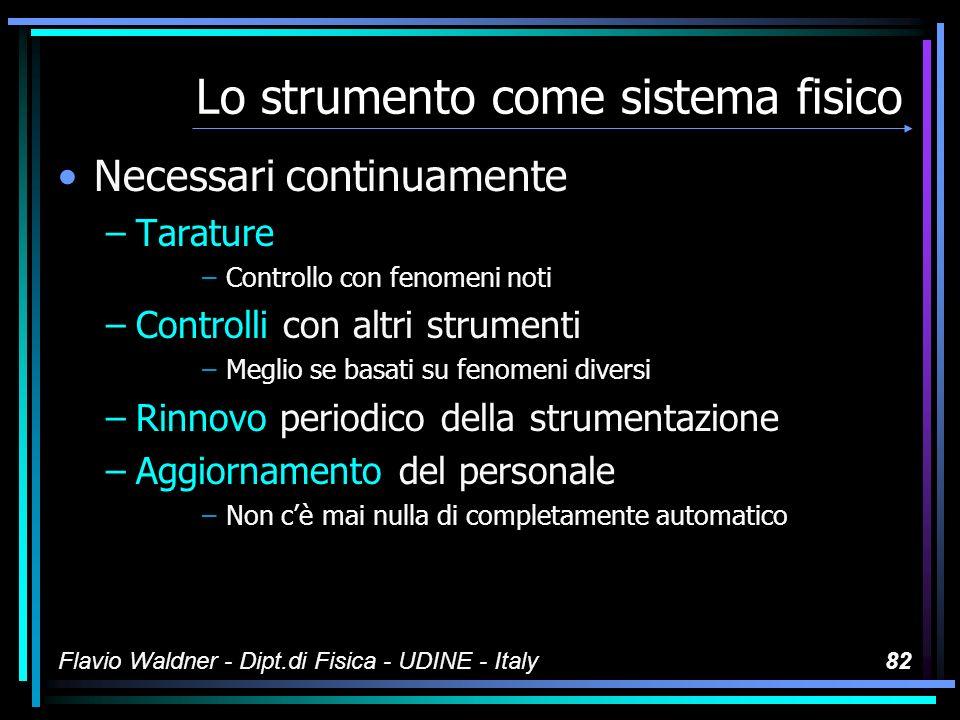 Flavio Waldner - Dipt.di Fisica - UDINE - Italy81 Lo strumento come sistema fisico Ad esempio: –Un termistor funziona benissimo –Dopo un po qualcuno avanza dei sospetti –Si scopre che il SC non ha più le proprietà che aveva allatto della costruzione È invecchiato