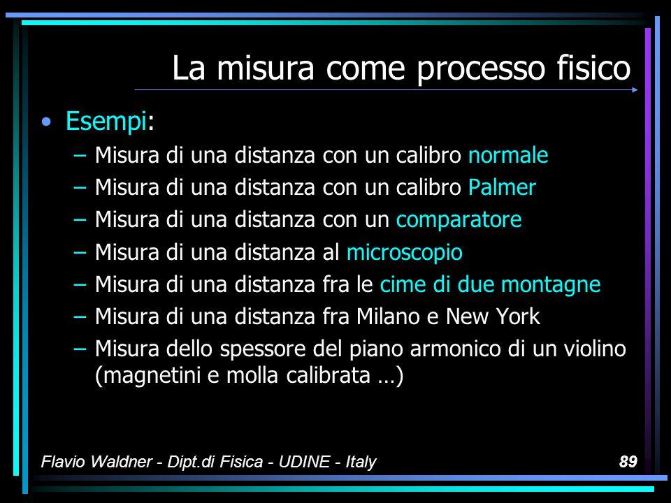 Flavio Waldner - Dipt.di Fisica - UDINE - Italy88 La misura come processo fisico Lo spazio è ciò che si misura coi régoli