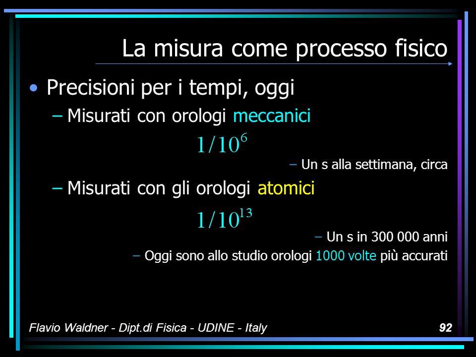 Flavio Waldner - Dipt.di Fisica - UDINE - Italy91 La misura come processo fisico...
