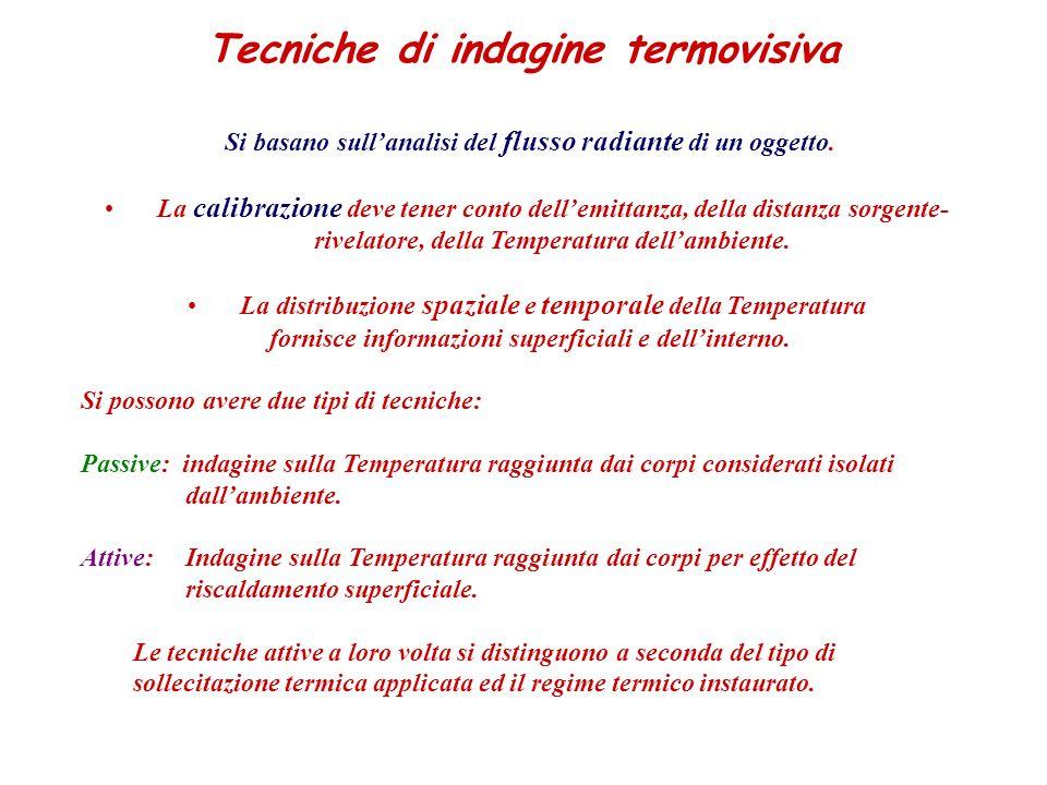 Tecniche di indagine termovisiva Si basano sullanalisi del flusso radiante di un oggetto.