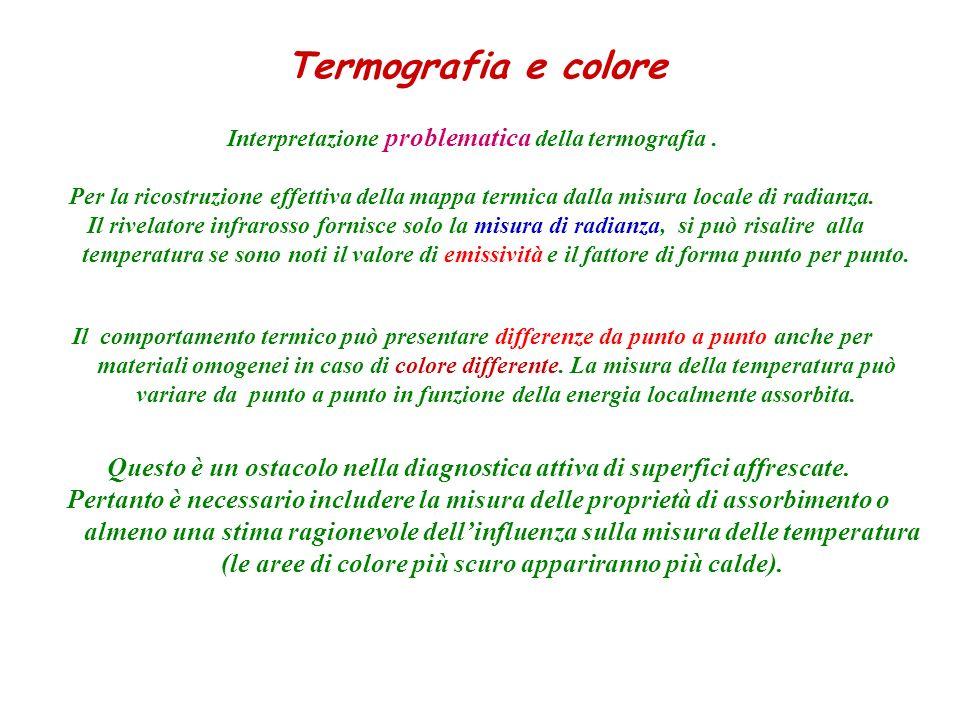 Termografia e colore Interpretazione problematica della termografia.