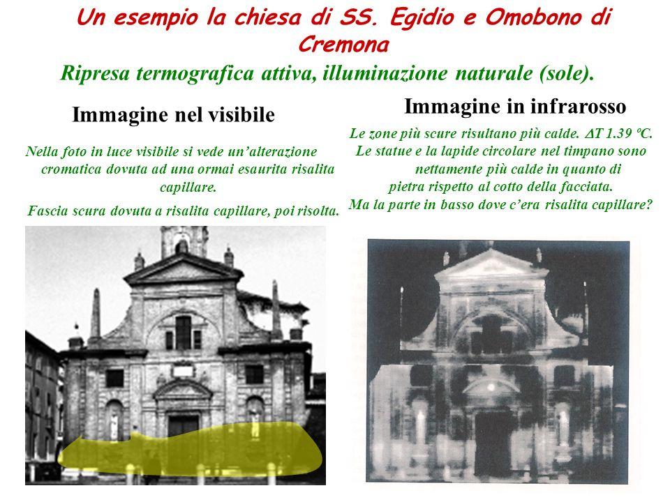 Un esempio la chiesa di SS.
