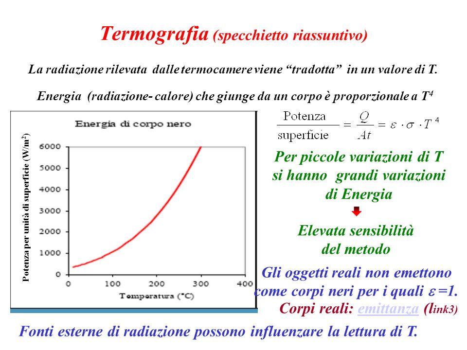 Termografia (specchietto riassuntivo) La radiazione rilevata dalle termocamere viene tradotta in un valore di T.