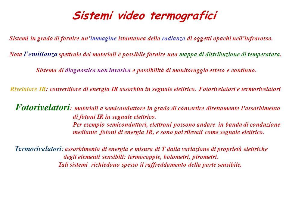 Sistemi video termografici Sistemi in grado di fornire unimmagine istantanea della radianza di oggetti opachi nellinfrarosso.