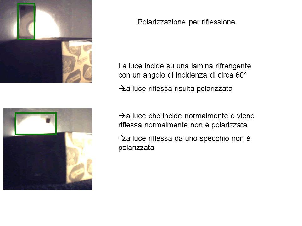 Polarizzazione per riflessione La luce incide su una lamina rifrangente con un angolo di incidenza di circa 60° La luce riflessa risulta polarizzata L
