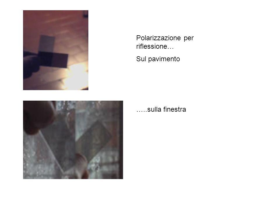 Polarizzazione per riflessione… Sul pavimento …..sulla finestra