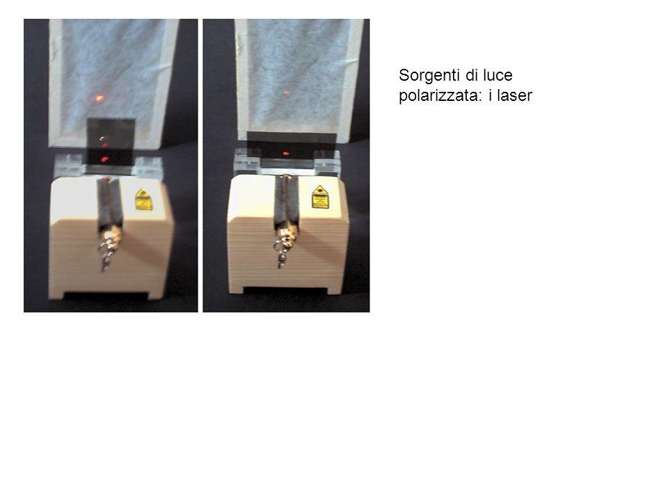 Sorgenti di luce polarizzata: i laser