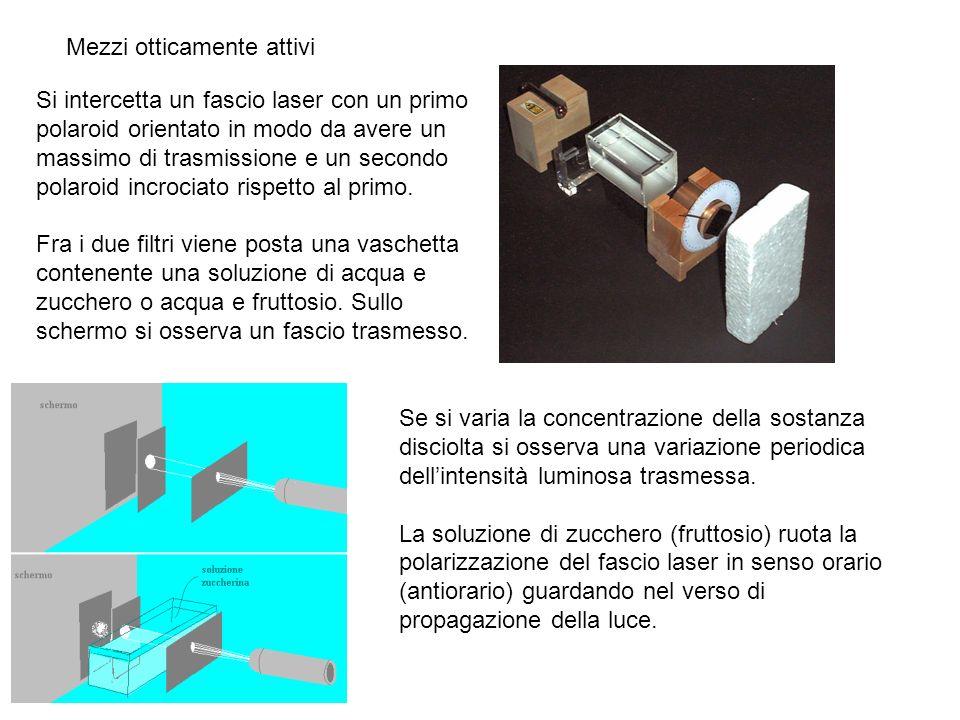 Mezzi otticamente attivi Si intercetta un fascio laser con un primo polaroid orientato in modo da avere un massimo di trasmissione e un secondo polaro