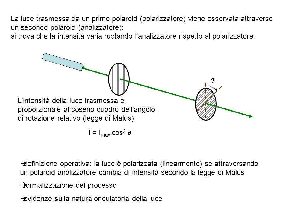 A 1 (z,t) =Ao i cos ( t –kz) A 2 (z,t) =Ao j cos ( t –kz - /2) A 45 (z,t) =Ao [i cos ( t –kz) – j sen ( t –kz)] z x y z x y z x y A1A1 A2A2 A 45 =A 1 +A 2 x y x y x y Polarizzazione circolare