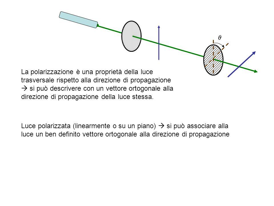 La polarizzazione è una proprietà della luce trasversale rispetto alla direzione di propagazione si può descrivere con un vettore ortogonale alla dire