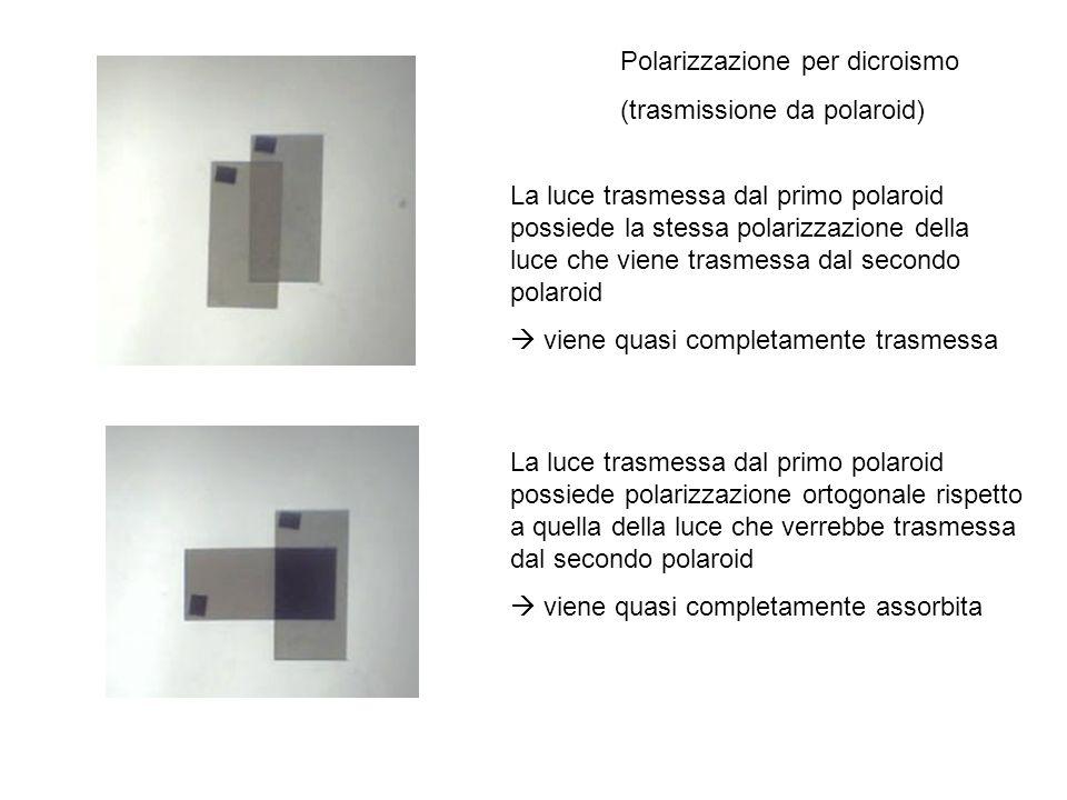 Polarizzazione per dicroismo (trasmissione da polaroid) La luce trasmessa dal primo polaroid possiede la stessa polarizzazione della luce che viene tr
