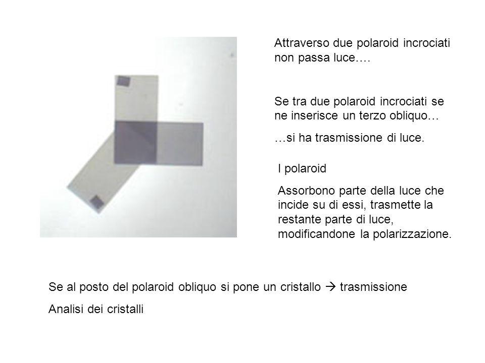 Polarizzazione per birifrangenza Un fascio (ordinario) che subisce un normale processo di rifrazione secondo la legge di Cartesio-Snell Un fascio (straordinario) che subisce un processo di rifrazione anomala (dovuta alla non isotropia della struttura del cristallo) Si osserva in modo evidente nella calcite tipo spato dIslanda Si ha in tutti i cristalli il cui reticolo non è cubico, anche se i due fasci non si distinguono analisi dei cristalli con microscopio a polaroid incrociati