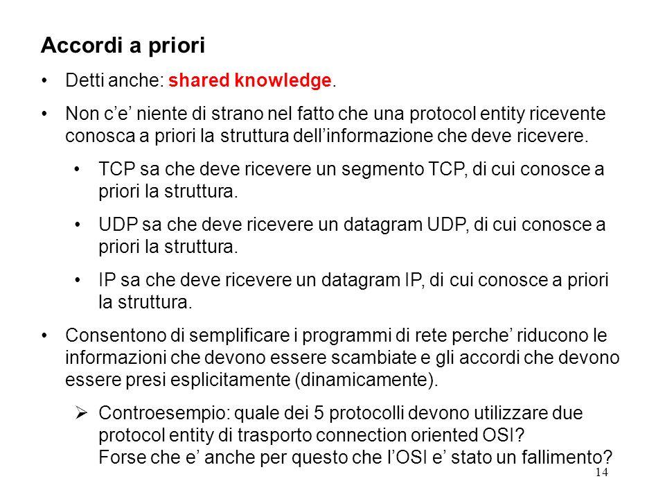 14 Accordi a priori Detti anche: shared knowledge. Non ce niente di strano nel fatto che una protocol entity ricevente conosca a priori la struttura d