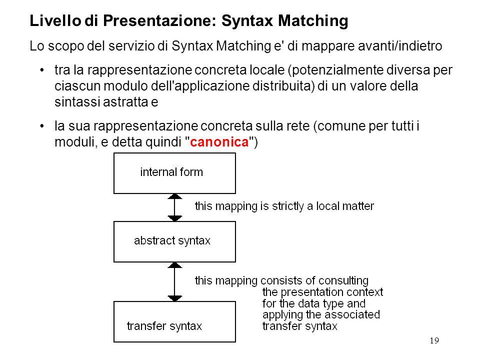 19 Livello di Presentazione: Syntax Matching Lo scopo del servizio di Syntax Matching e' di mappare avanti/indietro tra la rappresentazione concreta l