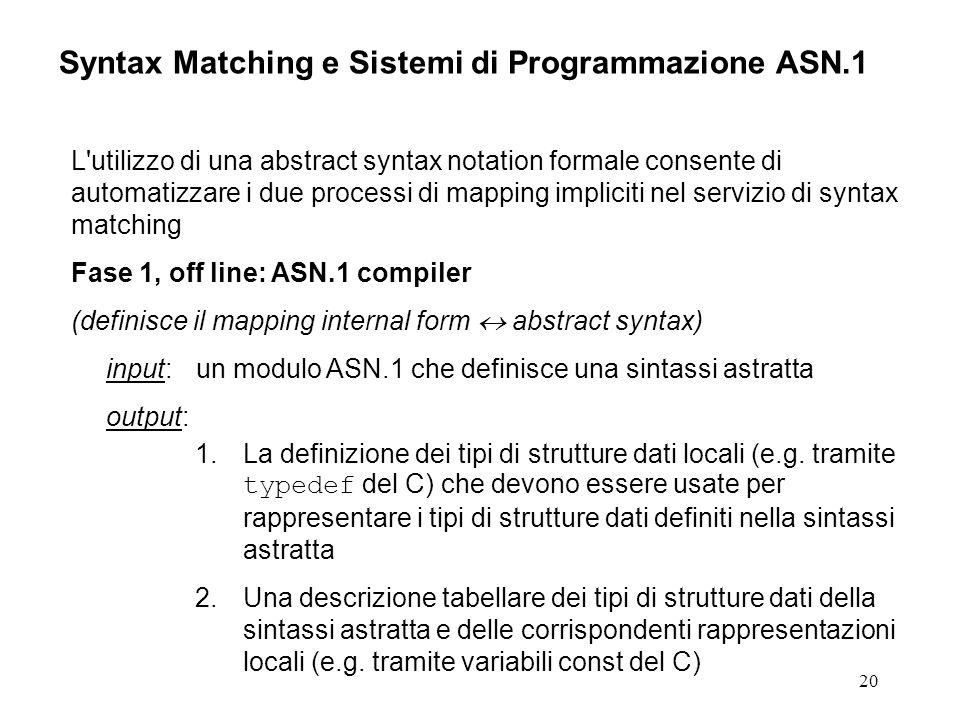 20 Syntax Matching e Sistemi di Programmazione ASN.1 L'utilizzo di una abstract syntax notation formale consente di automatizzare i due processi di ma