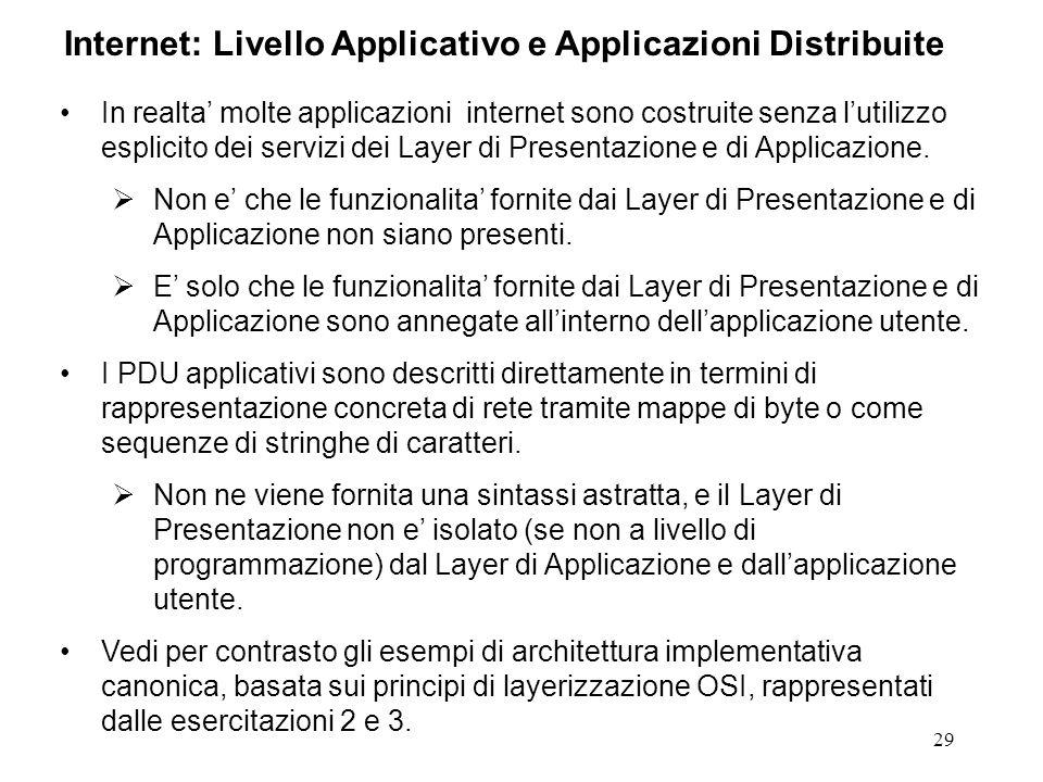 29 Internet: Livello Applicativo e Applicazioni Distribuite In realta molte applicazioni internet sono costruite senza lutilizzo esplicito dei servizi