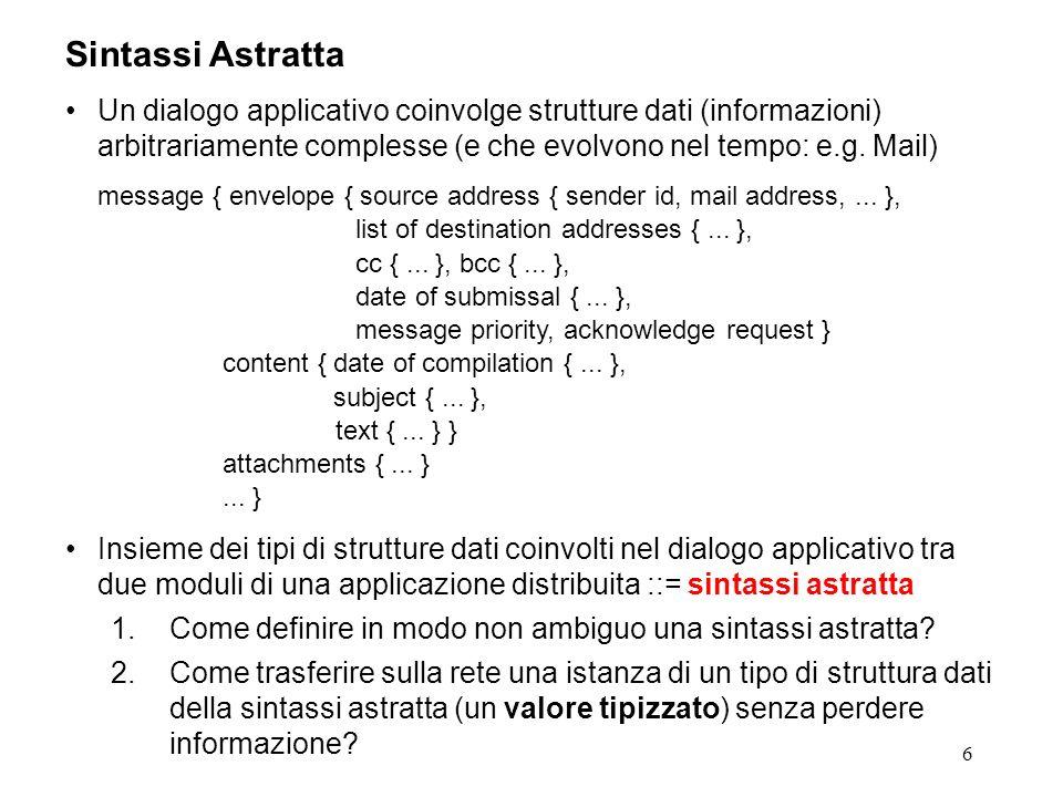6 Sintassi Astratta Un dialogo applicativo coinvolge strutture dati (informazioni) arbitrariamente complesse (e che evolvono nel tempo: e.g. Mail) mes
