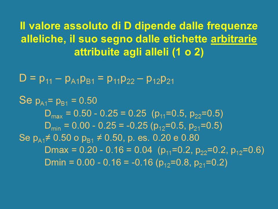 D = p 11 – p A1 p B1 = p 11 p 22 – p 12 p 21 Se p A1 = p B1 = 0.50 D max = 0.50 - 0.25 = 0.25 (p 11 =0.5, p 22 =0.5) D min = 0.00 - 0.25 = -0.25 (p 12