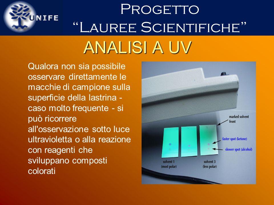 ANALISI A UV Qualora non sia possibile osservare direttamente le macchie di campione sulla superficie della lastrina - caso molto frequente - si può r