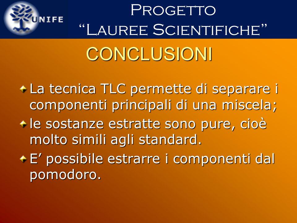 CONCLUSIONI La tecnica TLC permette di separare i componenti principali di una miscela; le sostanze estratte sono pure, cioè molto simili agli standar