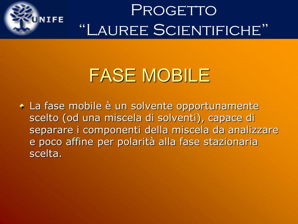 FASE MOBILE La fase mobile è un solvente opportunamente scelto (od una miscela di solventi), capace di separare i componenti della miscela da analizza
