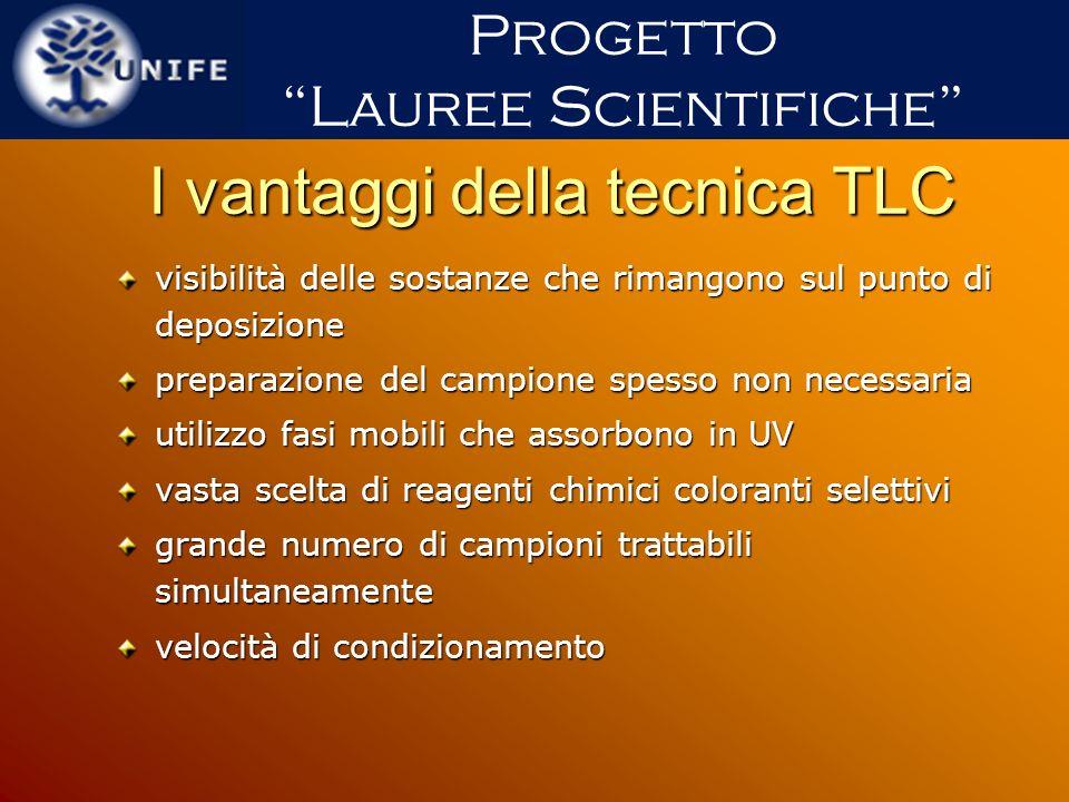 Progetto Lauree Scientifiche I vantaggi della tecnica TLC visibilità delle sostanze che rimangono sul punto di deposizione preparazione del campione s