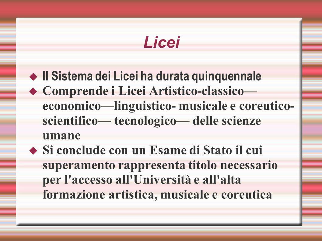 Licei II Sistema dei Licei ha durata quinquennale Comprende i Licei Artistico-classico economicolinguistico- musicale e coreutico- scientifico tecnolo