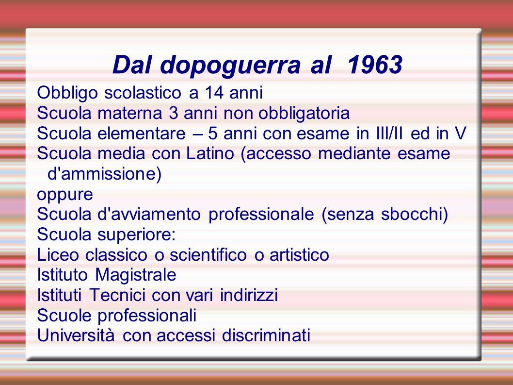 Dal dopoguerra al 1963 Obbligo scolastico a 14 anni Scuola materna 3 anni non obbligatoria Scuola elementare – 5 anni con esame in III/II ed in V Scuo