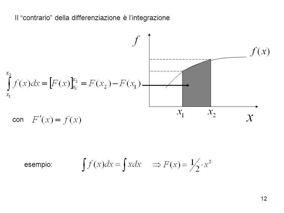 12 Il contrario della differenziazione è lintegrazione con esempio: