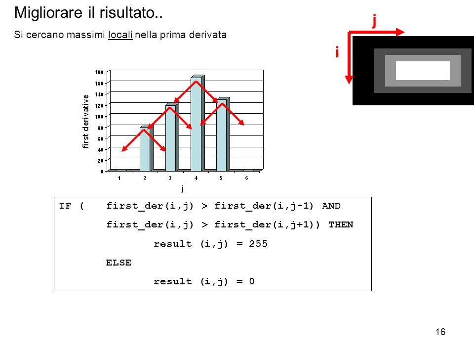 16 i j Migliorare il risultato.. Si cercano massimi locali nella prima derivata IF (first_der(i,j) > first_der(i,j-1) AND first_der(i,j) > first_der(i
