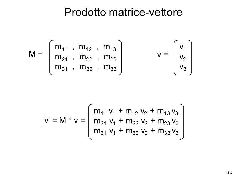 30 m 11, m 12, m 13 m 21, m 22, m 23 m 31, m 32, m 33 M = v 1 v 2 v 3 v = Prodotto matrice-vettore m 11 v 1 + m 12 v 2 + m 13 v 3 m 21 v 1 + m 22 v 2