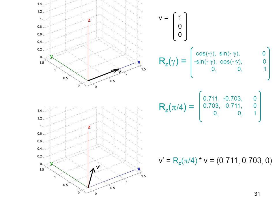 31 v = 1 0 v = R z ( /4) * v = (0.711, 0.703, 0) 0.711, -0.703,0 0.703,0.711,0 0, 0, 1 R z ( /4 ) = cos(- ), sin(- ), 0 -sin(- ), cos(- ), 0 0, 0, 1 R