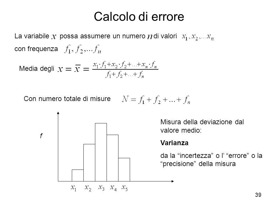 39 Media degli La variabile possa assumere un numero di valori con frequenza Con numero totale di misure f Misura della deviazione dal valore medio: V