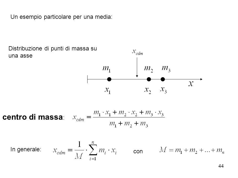 44 Un esempio particolare per una media: Distribuzione di punti di massa su una asse centro di massa : In generale: con