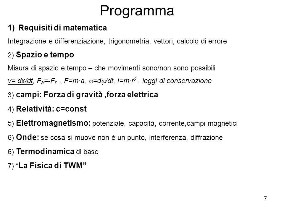 18 Importanti per La fisica fondamentale, in particolare la fisica di TWM, per applicazioni, sia di fisica, sia di software.