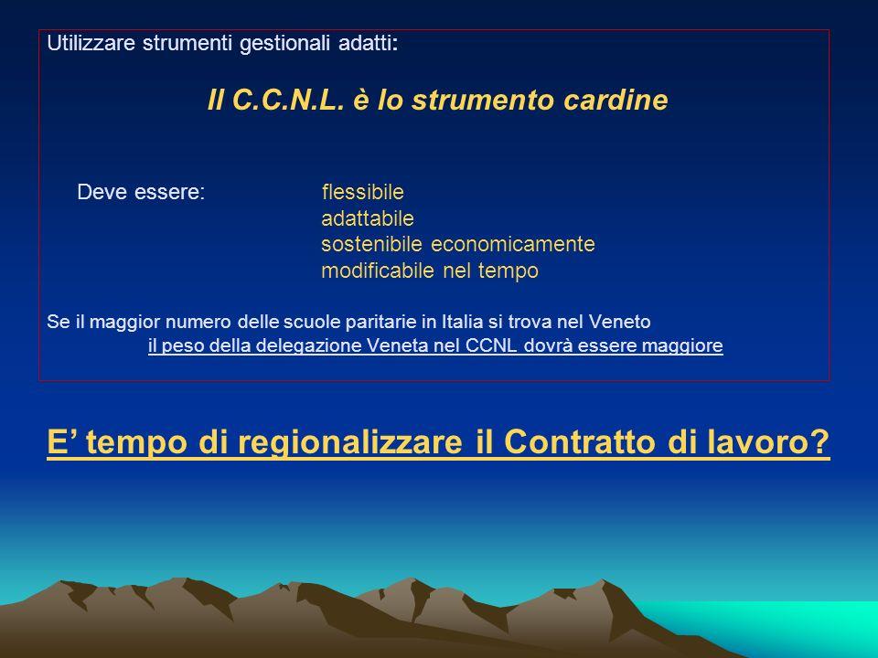 Utilizzare strumenti gestionali adatti: Il C.C.N.L. è lo strumento cardine Deve essere: flessibile adattabile sostenibile economicamente modificabile