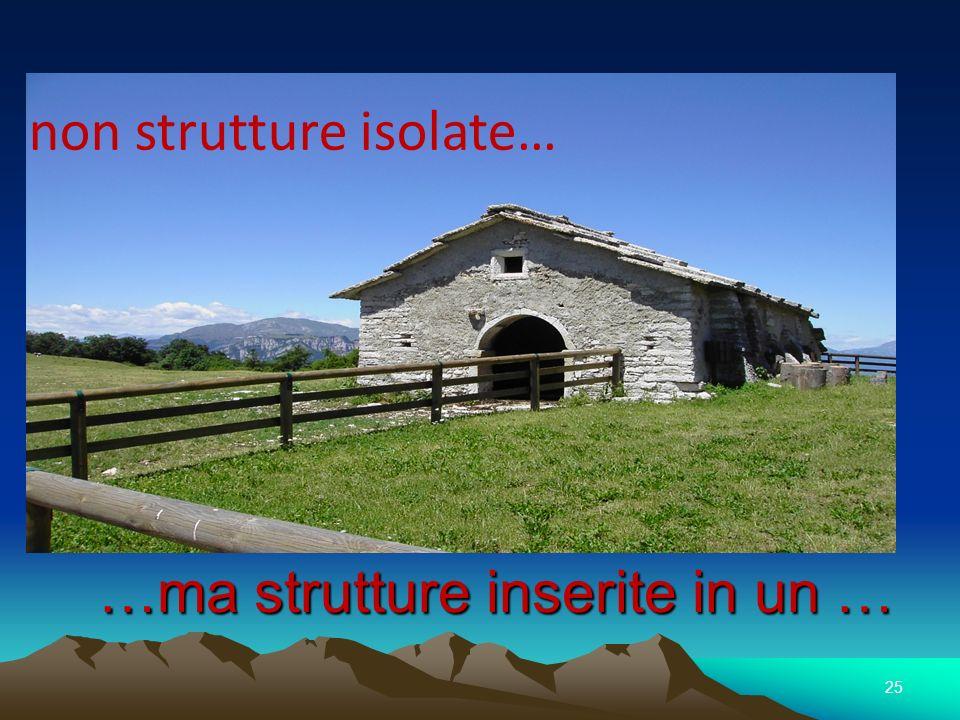 …ma strutture inserite in un … non strutture isolate… 25