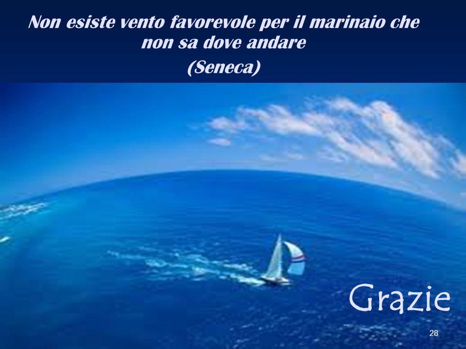 Non esiste vento favorevole per il marinaio che non sa dove andare (Seneca) Grazie 28