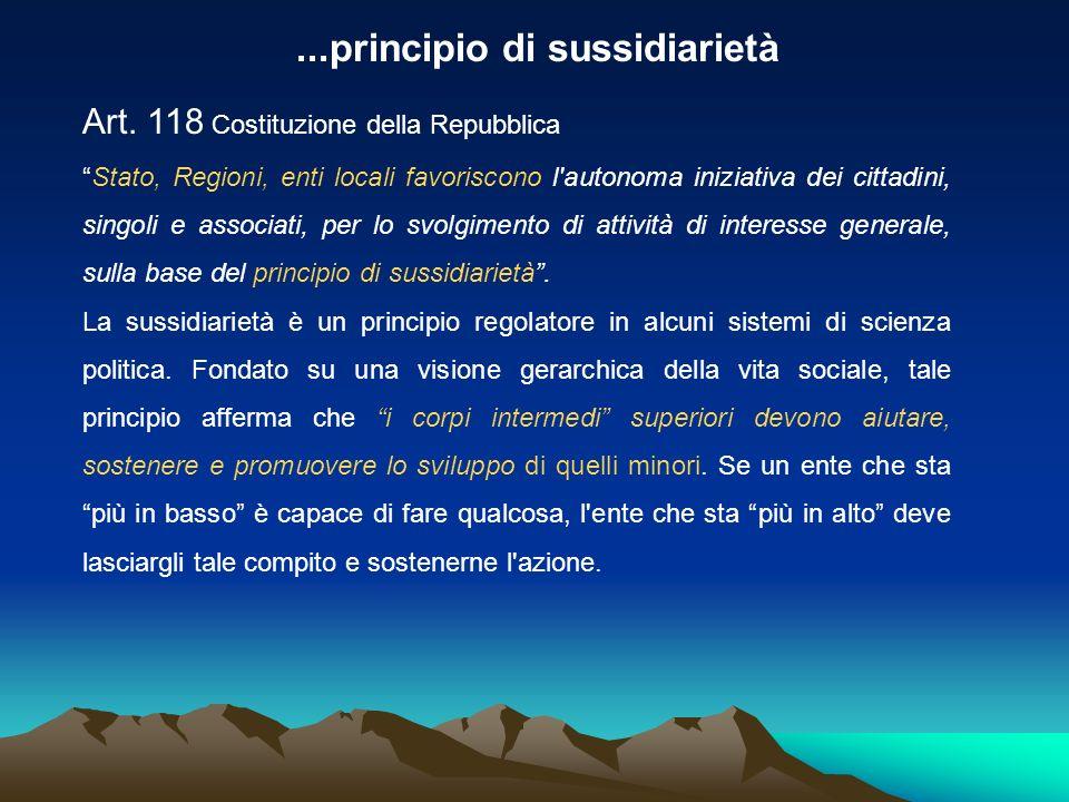 Art. 118 Costituzione della Repubblica Stato, Regioni, enti locali favoriscono l'autonoma iniziativa dei cittadini, singoli e associati, per lo svolgi