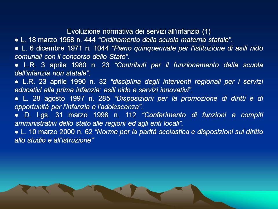 Evoluzione normativa dei servizi all'infanzia (1) L. 18 marzo 1968 n. 444 Ordinamento della scuola materna statale. L. 6 dicembre 1971 n. 1044 Piano q