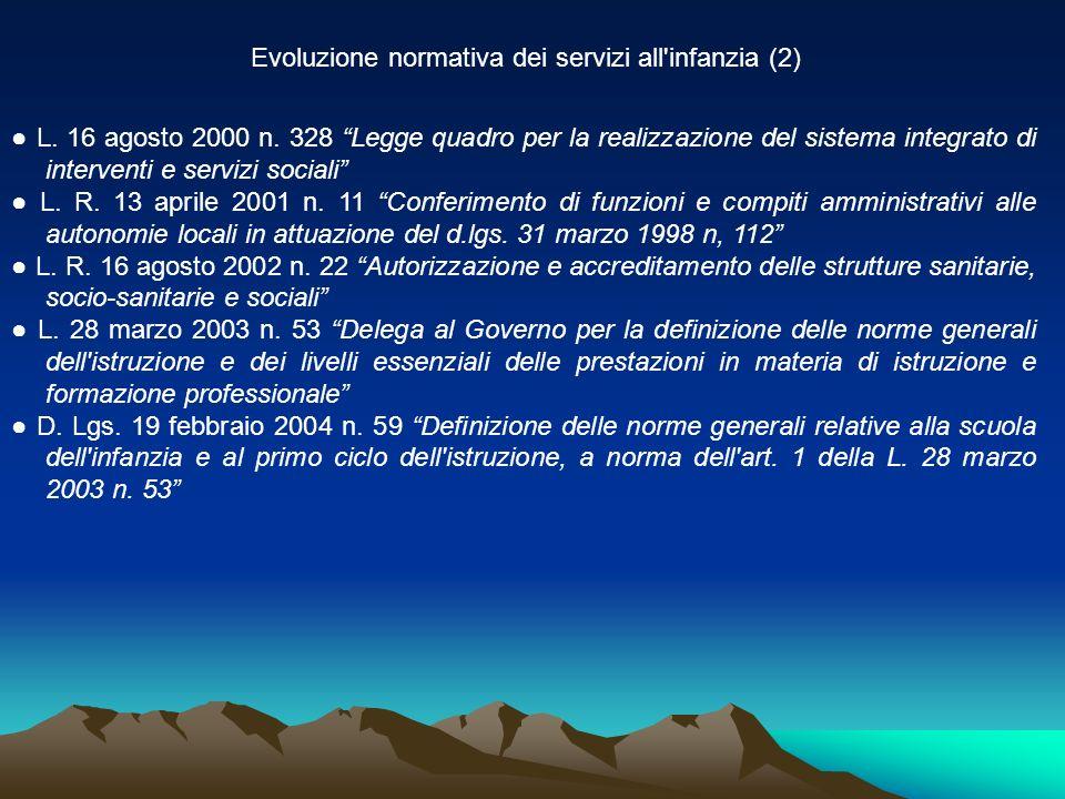 L. 16 agosto 2000 n. 328 Legge quadro per la realizzazione del sistema integrato di interventi e servizi sociali L. R. 13 aprile 2001 n. 11 Conferimen