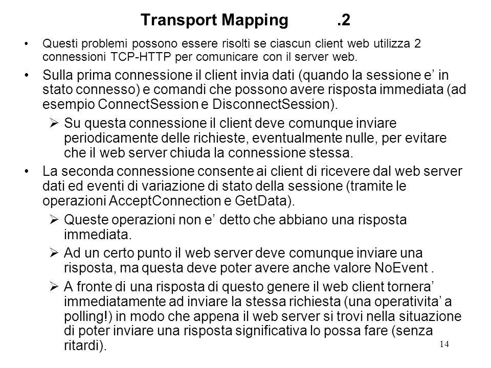 14 Transport Mapping.2 Questi problemi possono essere risolti se ciascun client web utilizza 2 connessioni TCP-HTTP per comunicare con il server web.