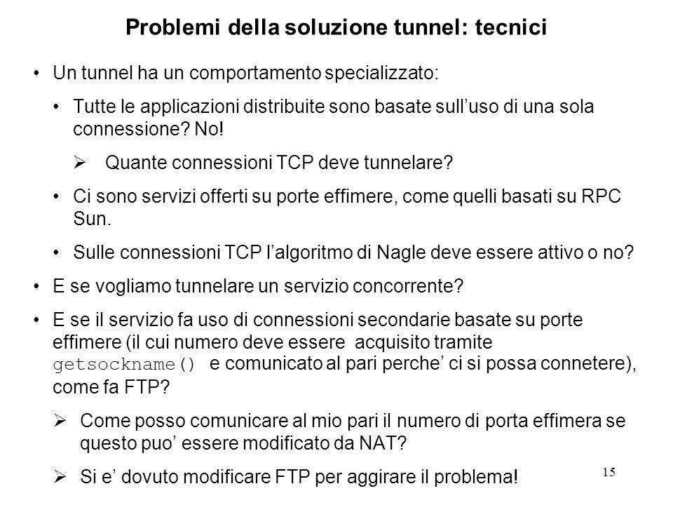 15 Problemi della soluzione tunnel: tecnici Un tunnel ha un comportamento specializzato: Tutte le applicazioni distribuite sono basate sulluso di una sola connessione.