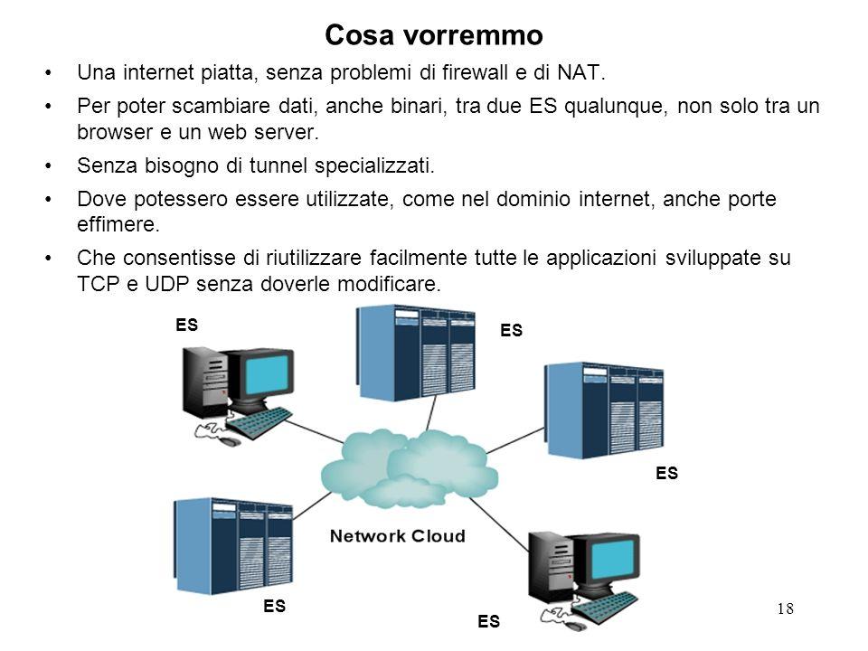 18 Cosa vorremmo Una internet piatta, senza problemi di firewall e di NAT. Per poter scambiare dati, anche binari, tra due ES qualunque, non solo tra