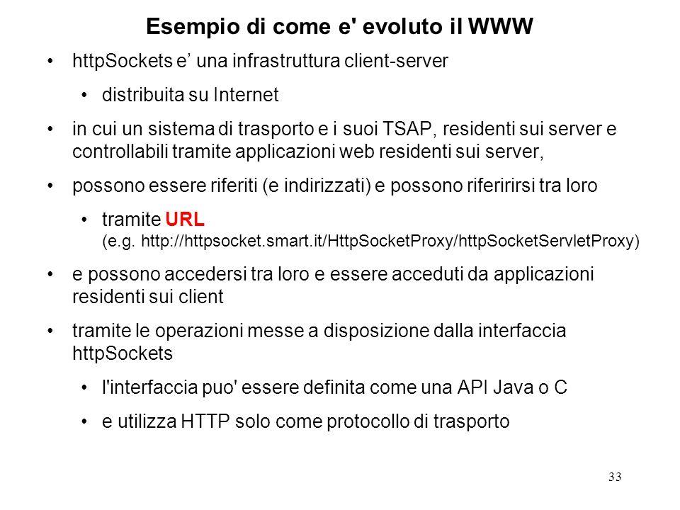 33 Esempio di come e' evoluto il WWW httpSockets e una infrastruttura client-server distribuita su Internet in cui un sistema di trasporto e i suoi TS