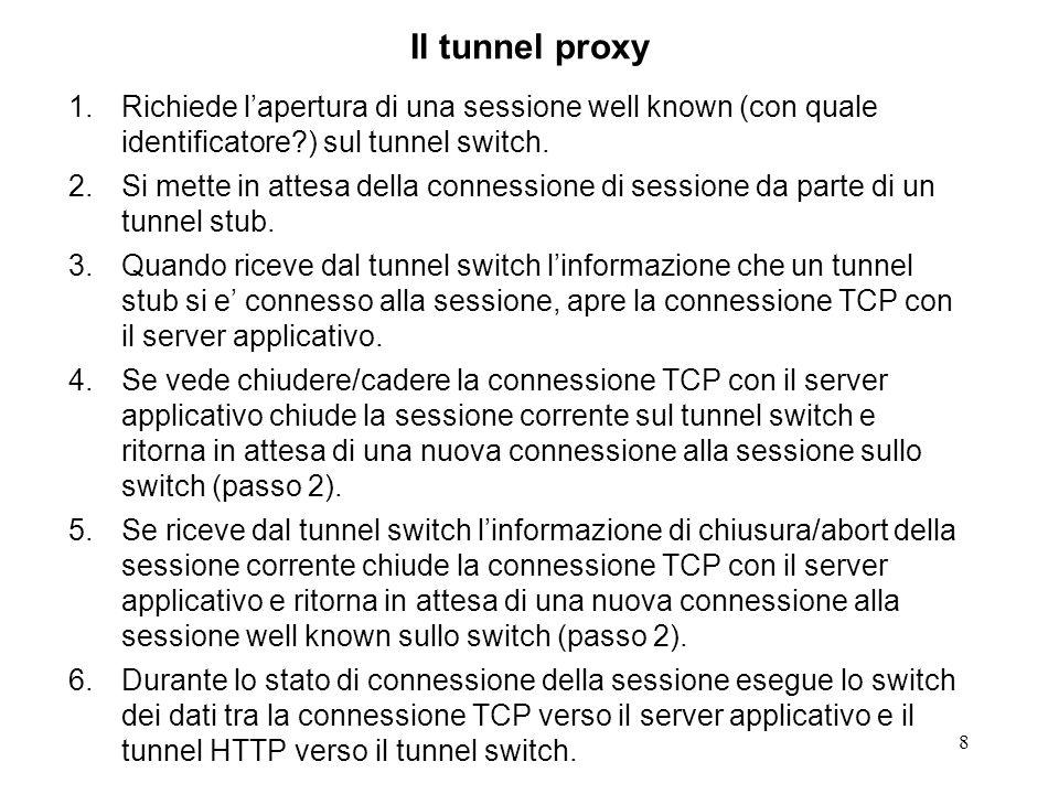 9 Il tunnel stub 1.Attende la indicazione di connessione TCP da parte del client applicativo (almeno in linea di principio: perche questo caveat?).