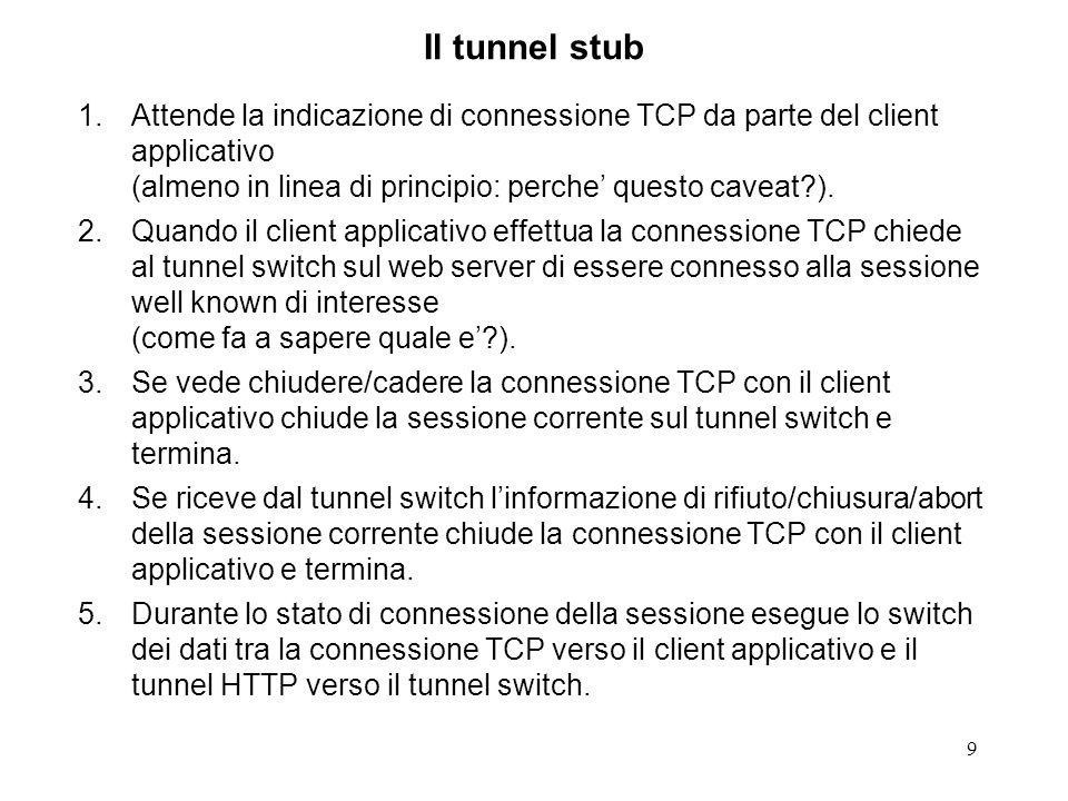 9 Il tunnel stub 1.Attende la indicazione di connessione TCP da parte del client applicativo (almeno in linea di principio: perche questo caveat?). 2.