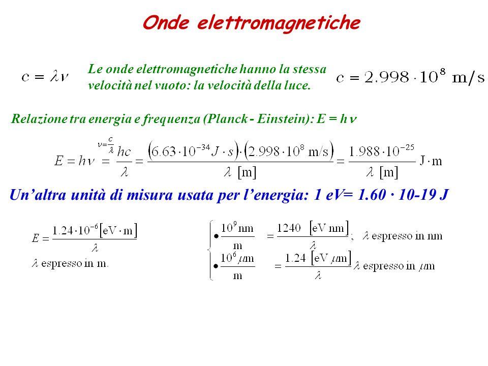 Onde elettromagnetiche Le onde elettromagnetiche hanno la stessa velocità nel vuoto: la velocità della luce. Relazione tra energia e frequenza (Planck